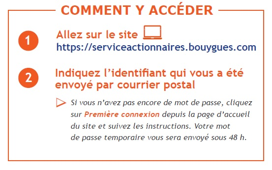 SiteActionnaireAcces
